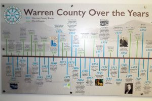 Warren County Over the Years Timeline